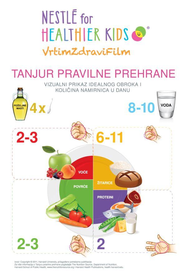 tanjur-pravilne-prehrane